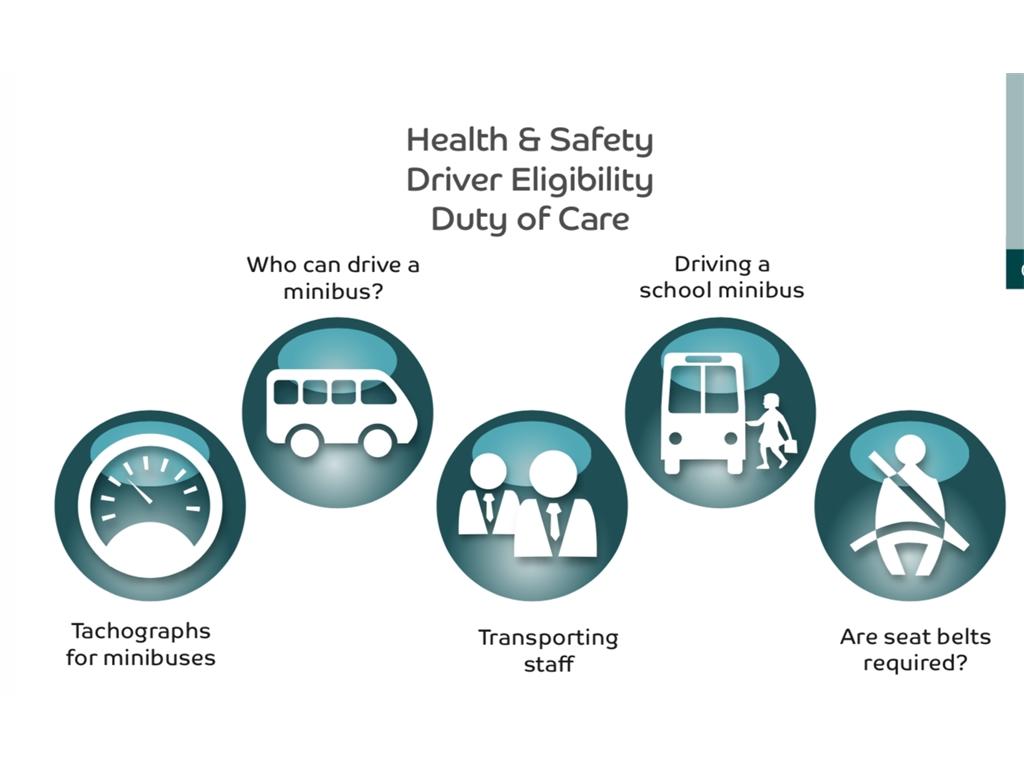 Minibus legislation